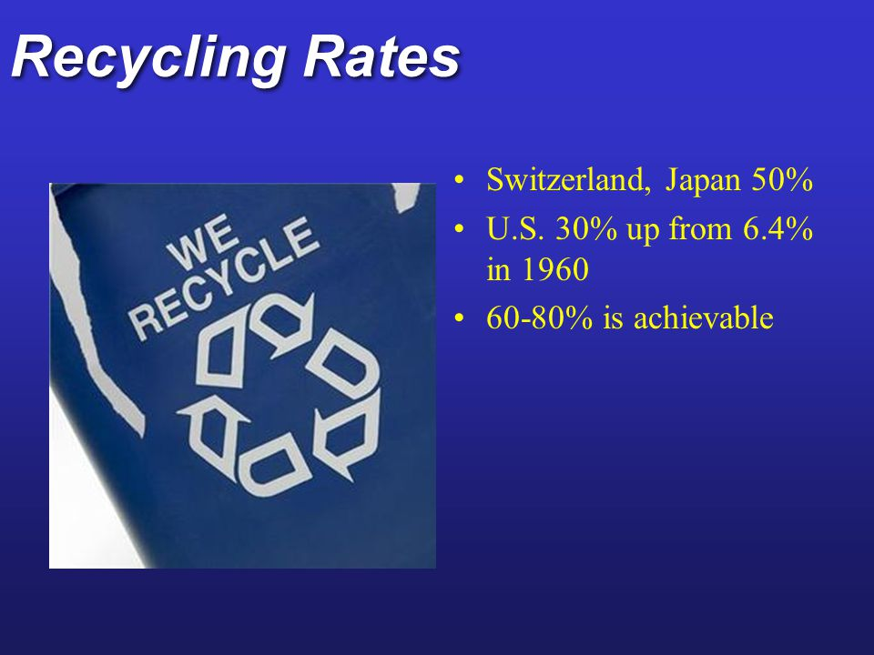 Recycling Rates Switzerland, Japan 50% U.S. 30% up from 6.4% in 1960