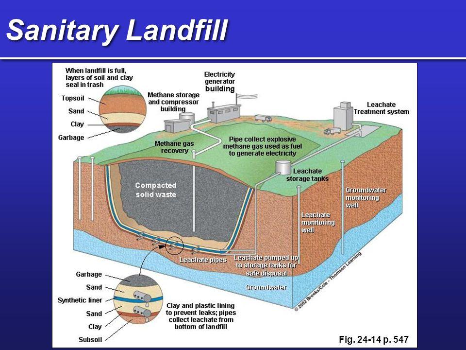 Sanitary Landfill Fig. 24-14 p. 547