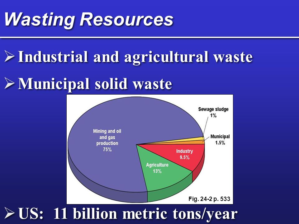 Wasting Resources Industrial and agricultural waste