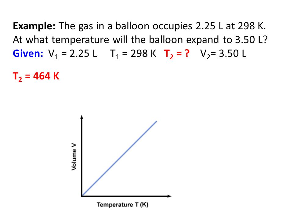 Example: The gas in a balloon occupies 2. 25 L at 298 K