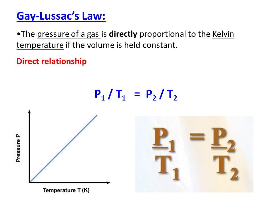 Gay-Lussac's Law: P1 / T1 = P2 / T2