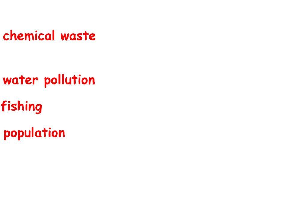 chemical waste water pollution fishing population