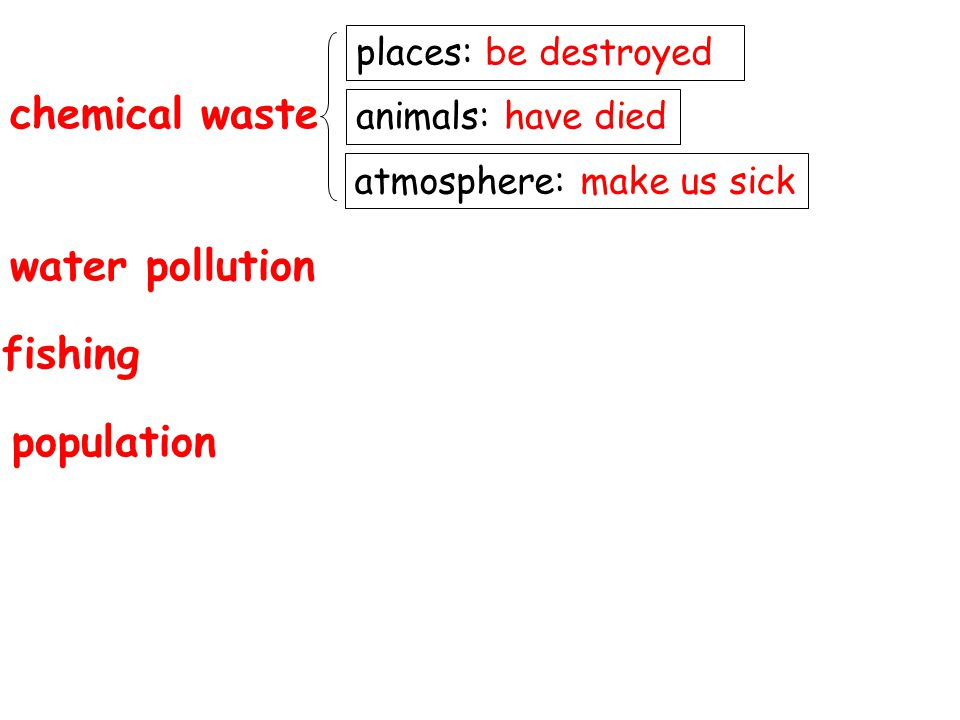 chemical waste water pollution fishing population places: be destroyed