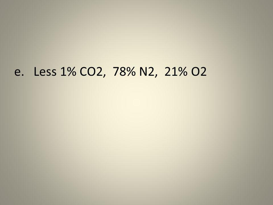 e. Less 1% CO2, 78% N2, 21% O2