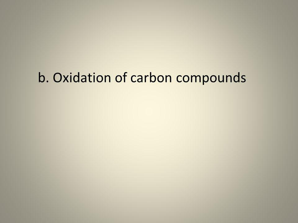 b. Oxidation of carbon compounds