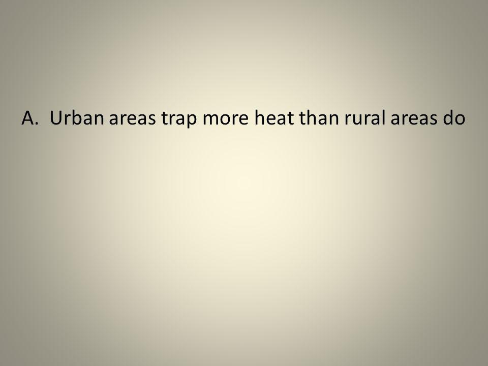 A. Urban areas trap more heat than rural areas do