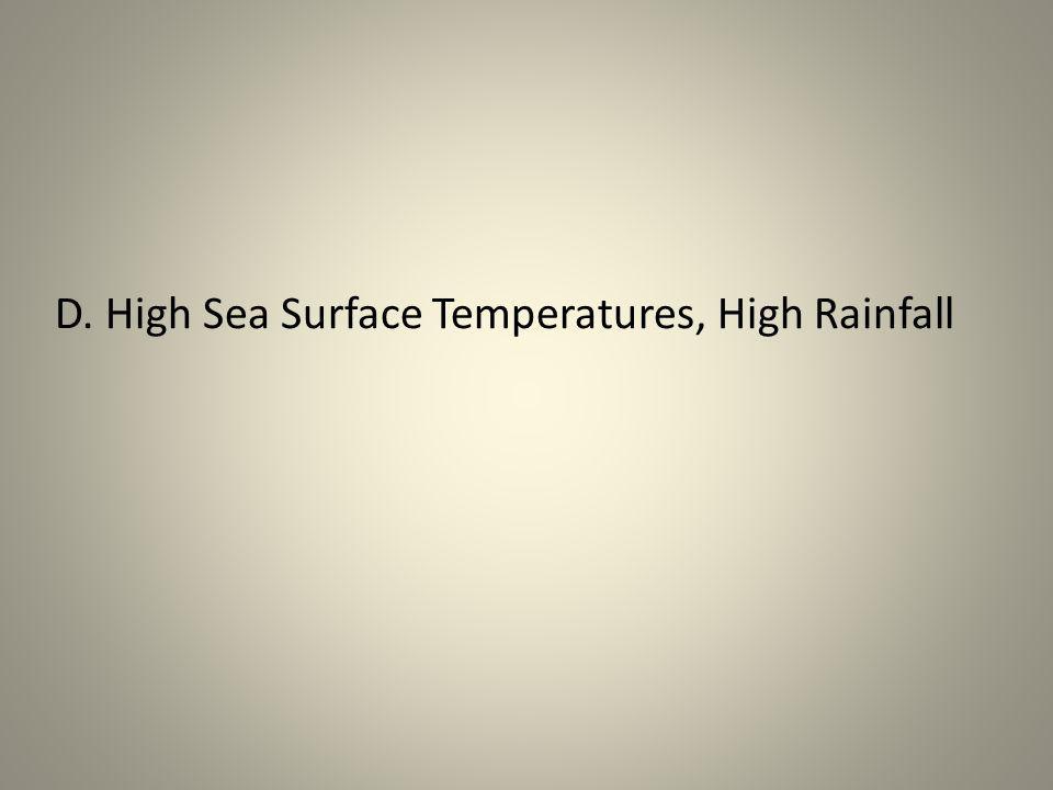 D. High Sea Surface Temperatures, High Rainfall
