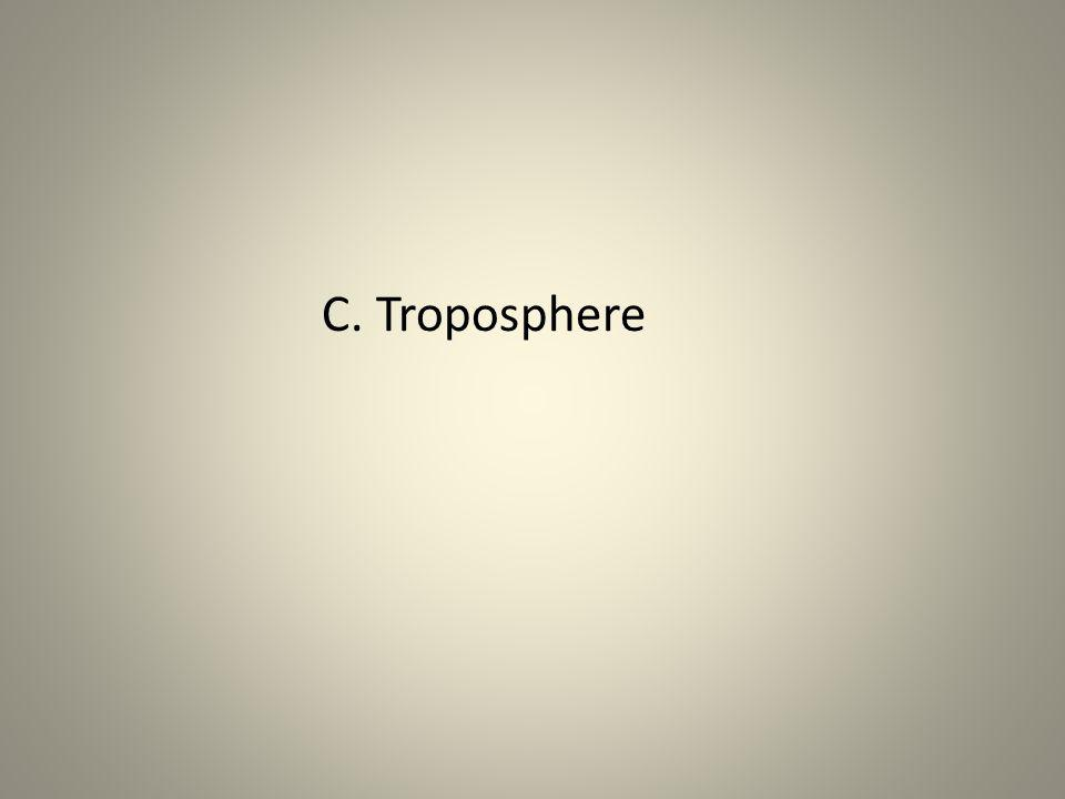 C. Troposphere
