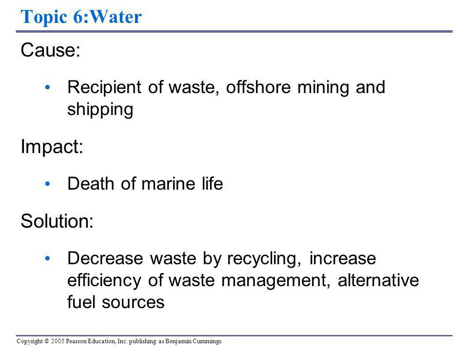 Topic 6:Water Cause: Impact: Solution: