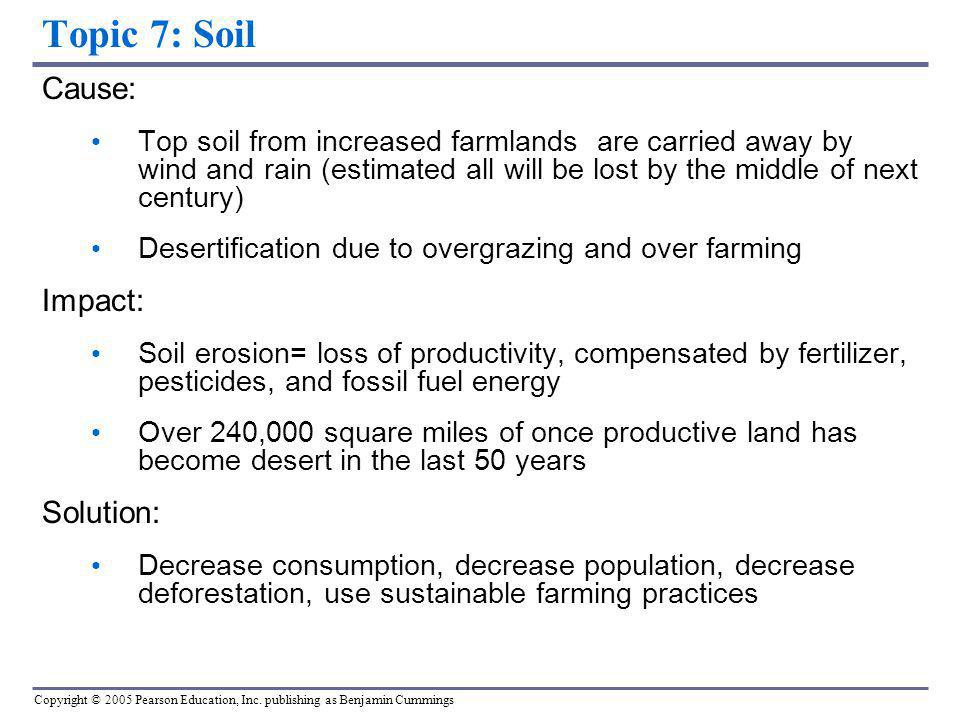 Topic 7: Soil Cause: Impact: Solution: