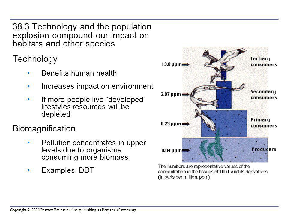 38.3 Technology and the population explosion compound our impact on habitats and other species