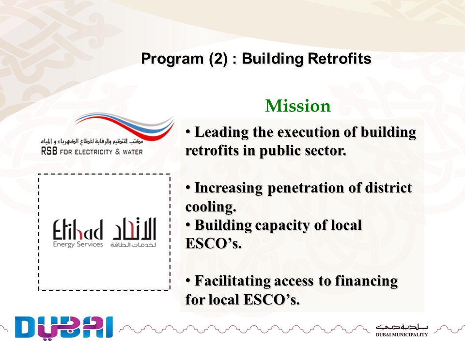 Program (2) : Building Retrofits