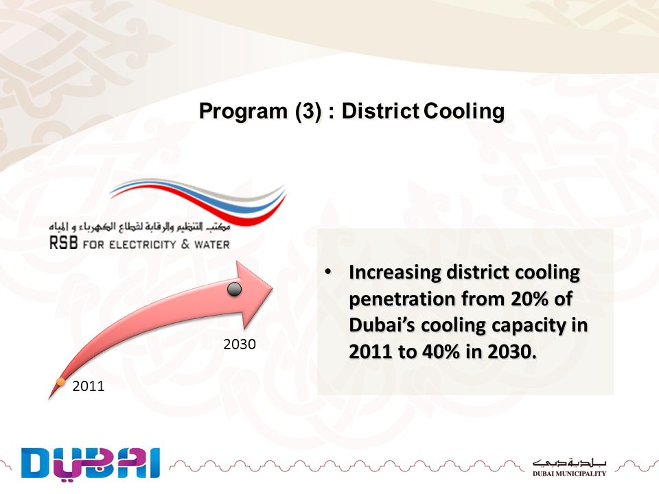 Program (3) : District Cooling
