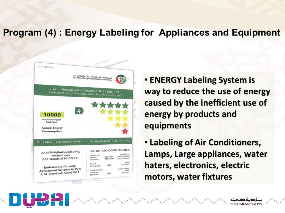 Program (4) : Energy Labeling for Appliances and Equipment