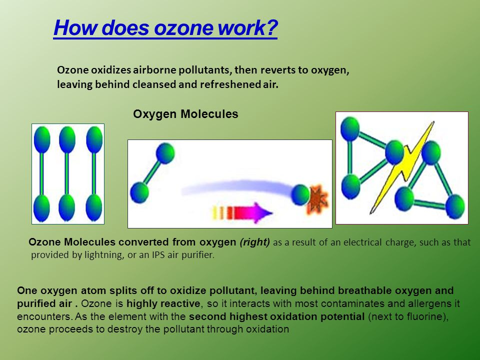 How does ozone work Ozone oxidizes airborne pollutants, then reverts to oxygen, leaving behind cleansed and refreshened air.