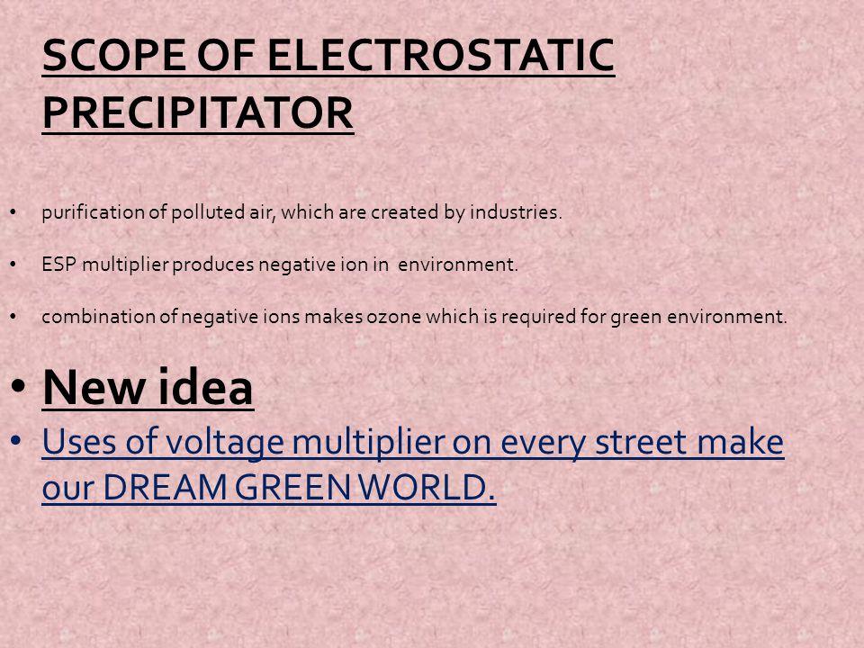 New idea SCOPE OF ELECTROSTATIC PRECIPITATOR