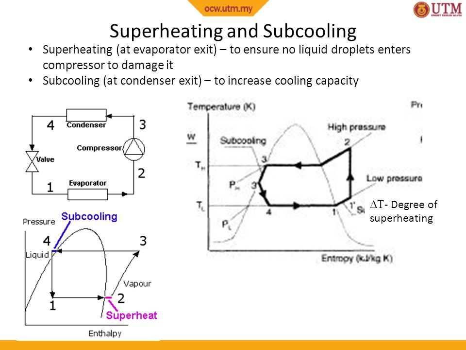 Superheating and Subcooling