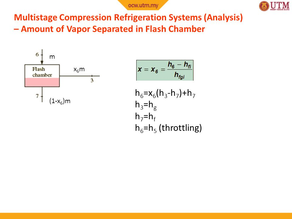 Multistage Compression Refrigeration Systems (Analysis) – Amount of Vapor Separated in Flash Chamber