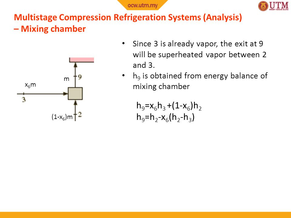Multistage Compression Refrigeration Systems (Analysis) – Mixing chamber