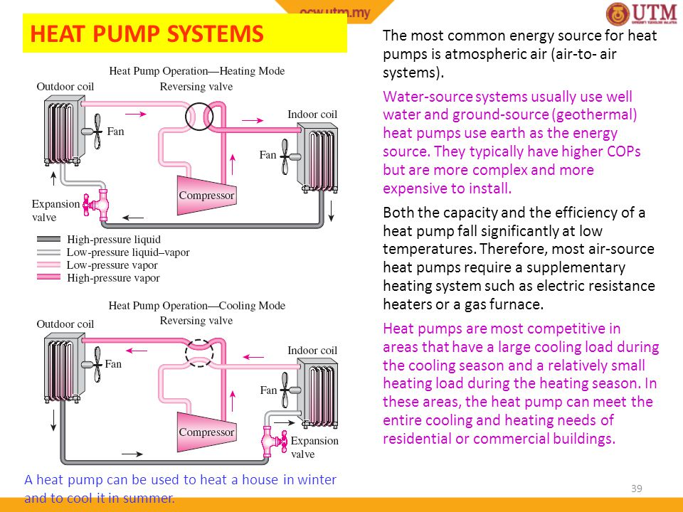 HEAT PUMP SYSTEMS The most common energy source for heat pumps is atmospheric air (air-to- air systems).