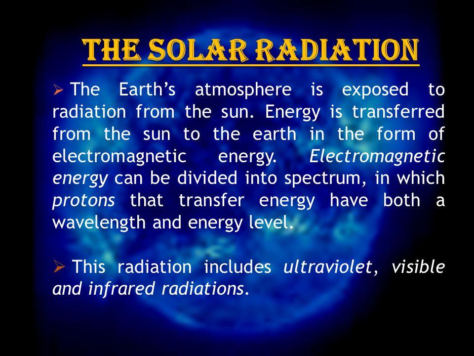 The Solar Radiation