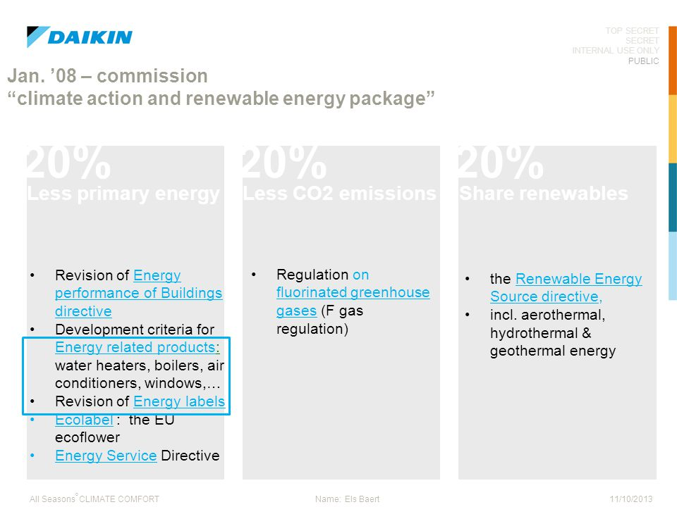 20% 20% 20% Less primary energy Less CO2 emissions Share renewables