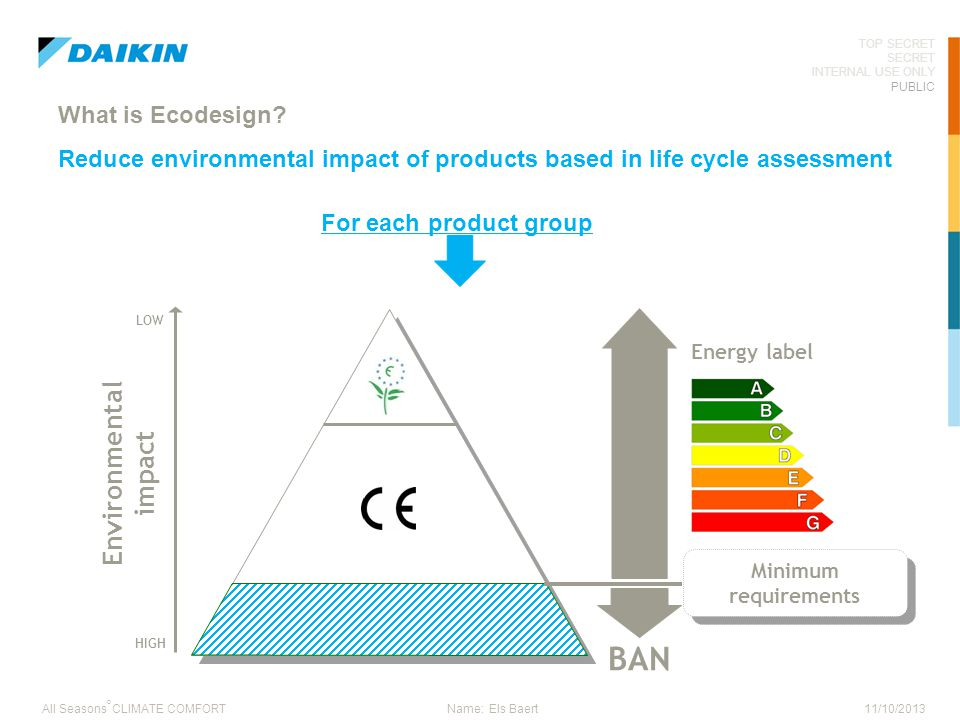 Reduce environmental impact of products based in life cycle assessment