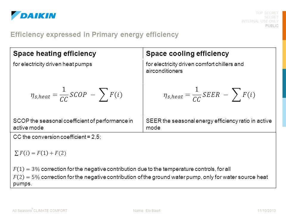 Efficiency expressed in Primary energy efficiency