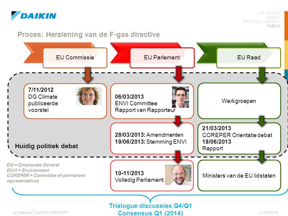 Proces: Herziening van de F-gas directive