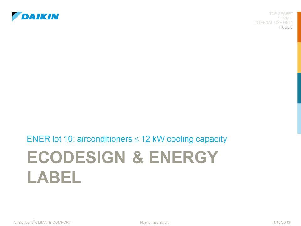 Ecodesign & Energy label