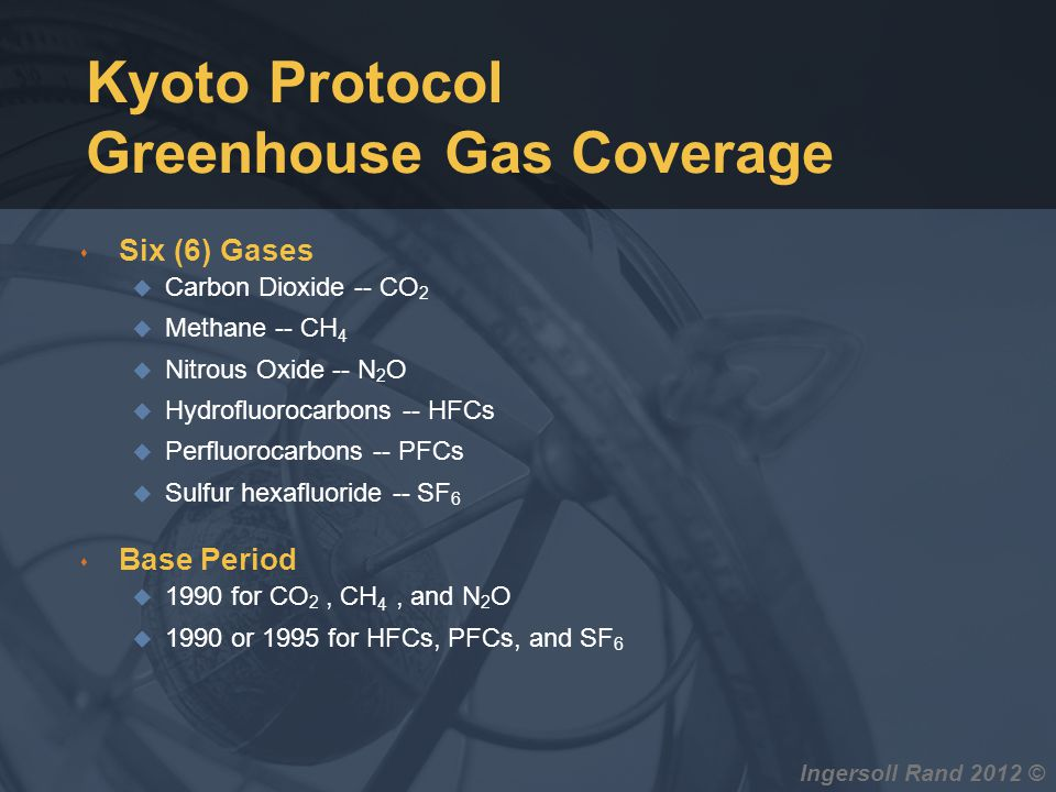 Kyoto Protocol Greenhouse Gas Coverage