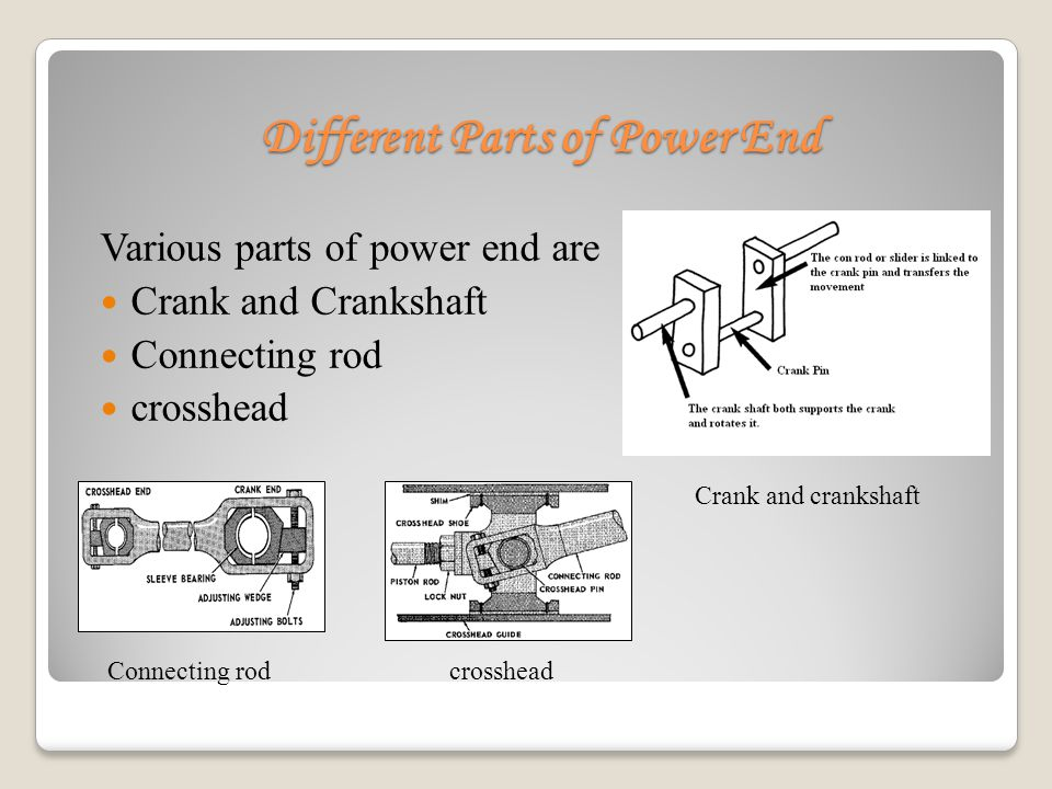 Different Parts of Power End