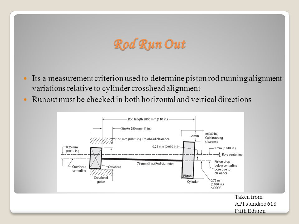 Rod Run Out Its a measurement criterion used to determine piston rod running alignment variations relative to cylinder crosshead alignment.