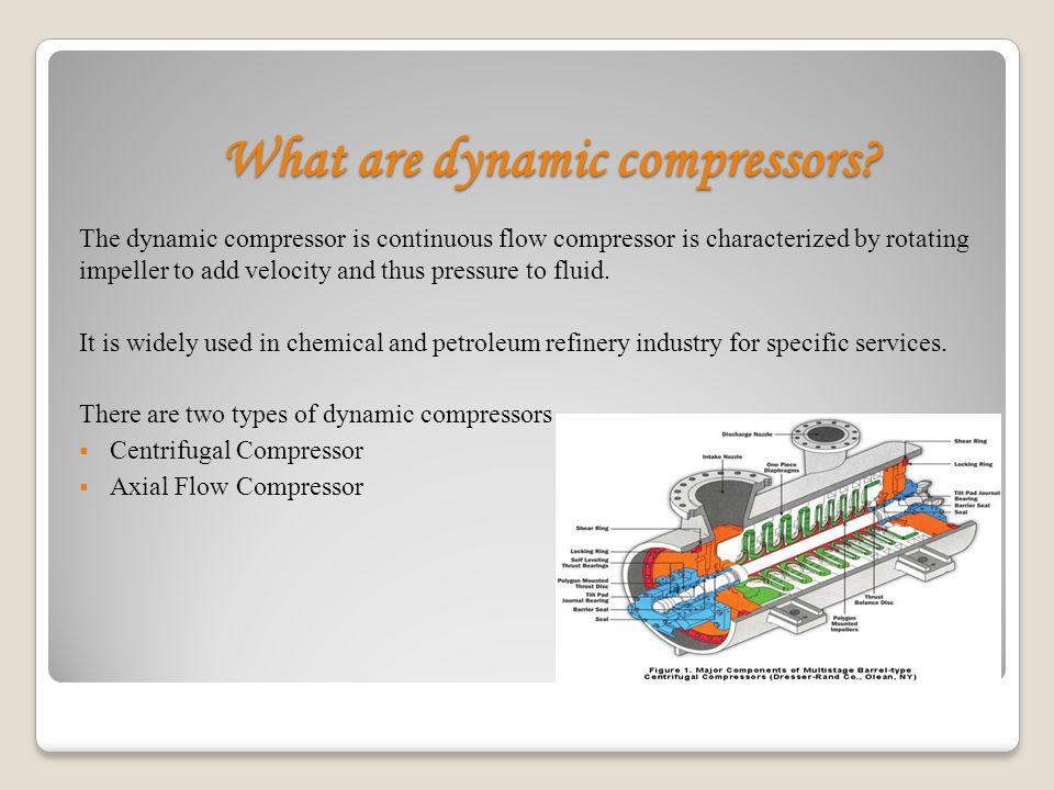 What are dynamic compressors