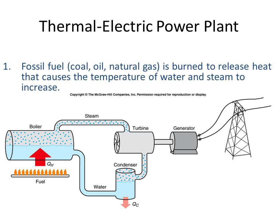 Thermal-Electric Power Plant