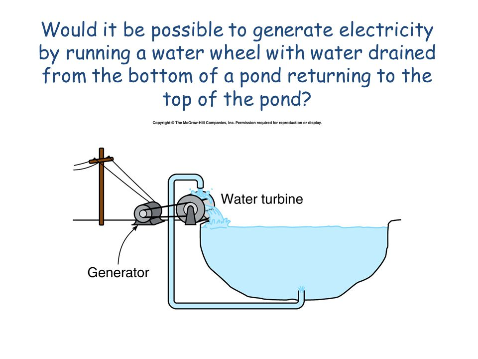 Would it be possible to generate electricity by running a water wheel with water drained from the bottom of a pond returning to the top of the pond