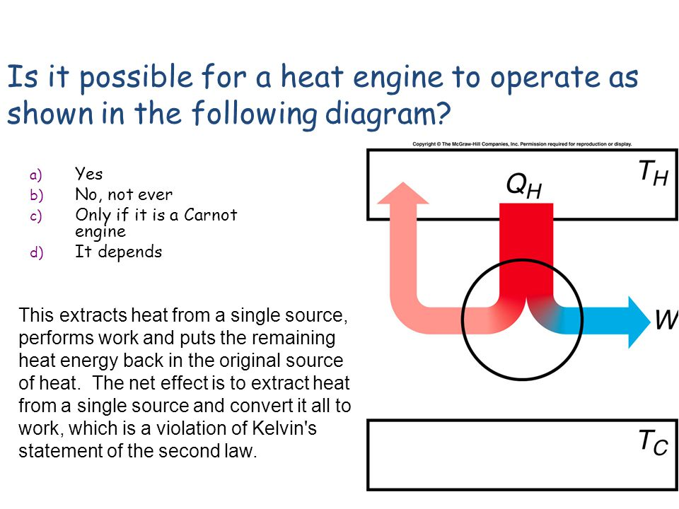 Is it possible for a heat engine to operate as shown in the following diagram