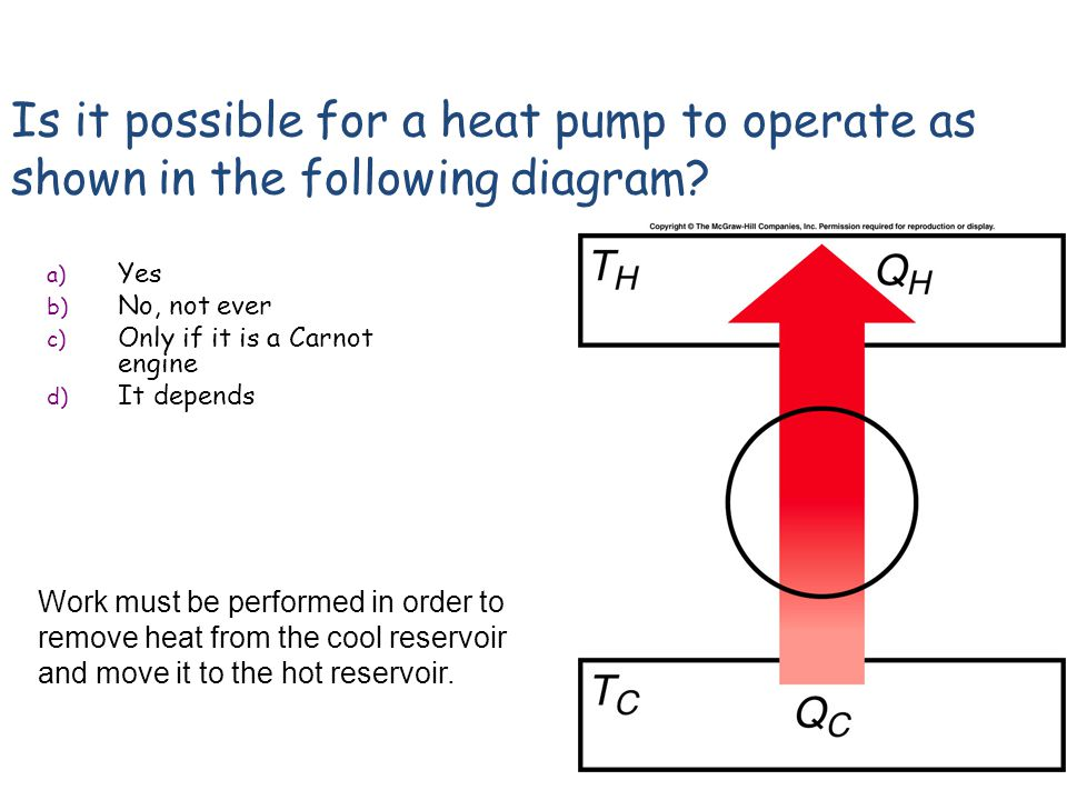 Is it possible for a heat pump to operate as shown in the following diagram