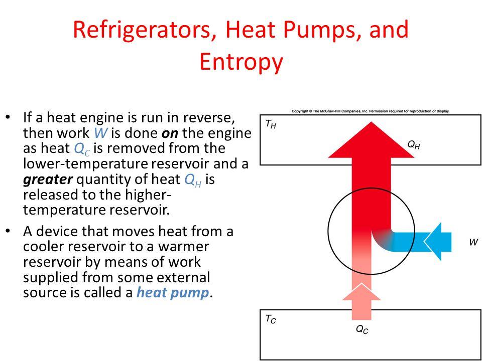 Refrigerators, Heat Pumps, and Entropy