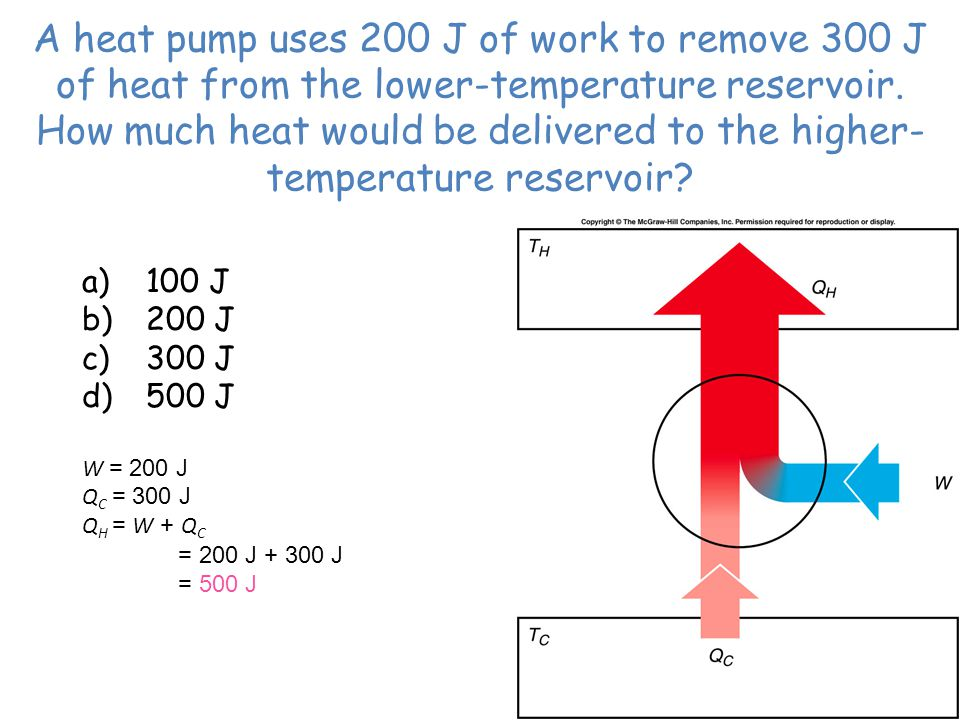 A heat pump uses 200 J of work to remove 300 J of heat from the lower-temperature reservoir. How much heat would be delivered to the higher-temperature reservoir
