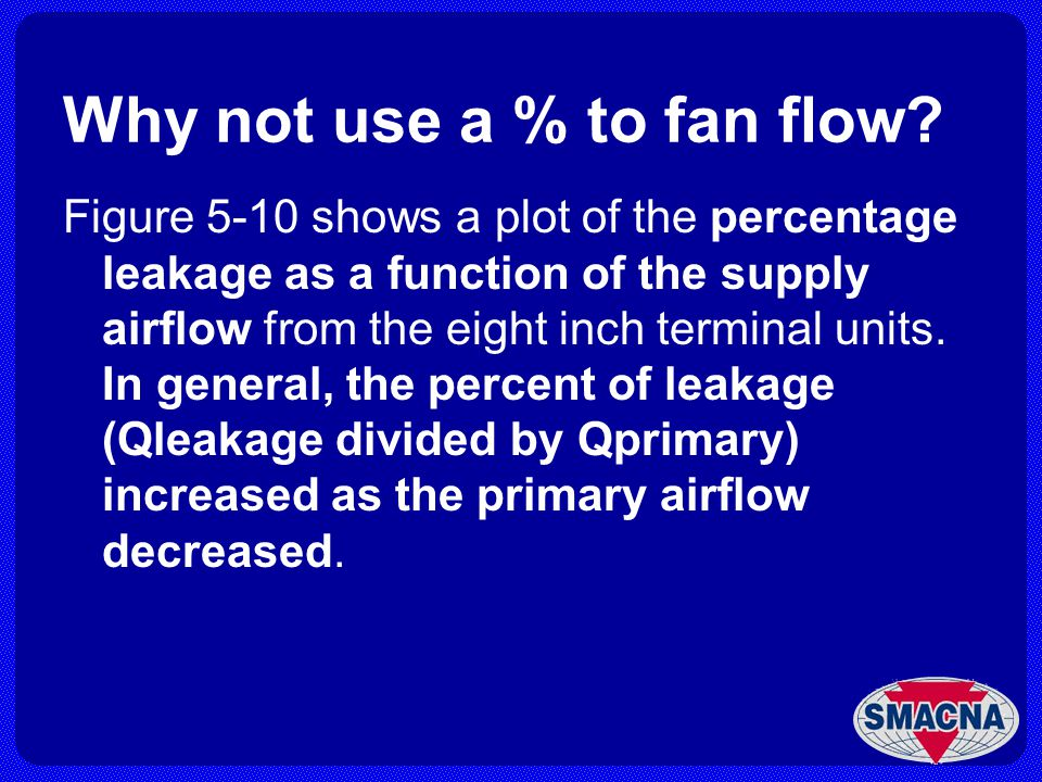 Why not use a % to fan flow