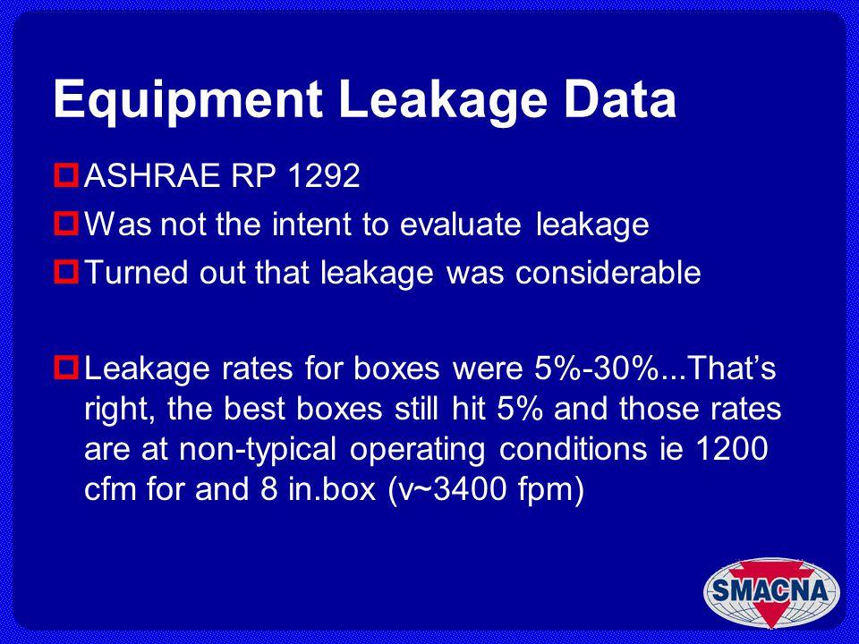 Equipment Leakage Data
