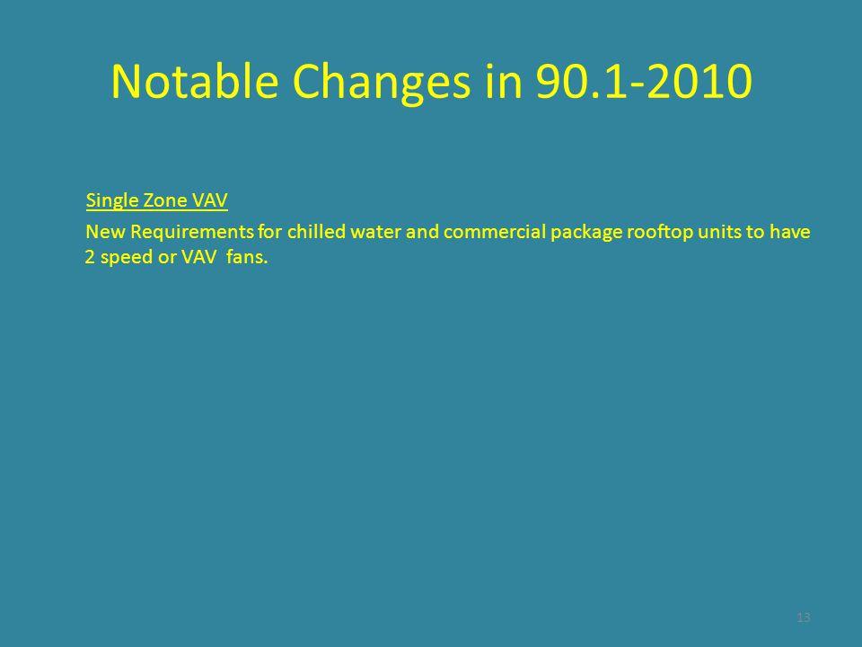 Notable Changes in 90.1-2010 Single Zone VAV