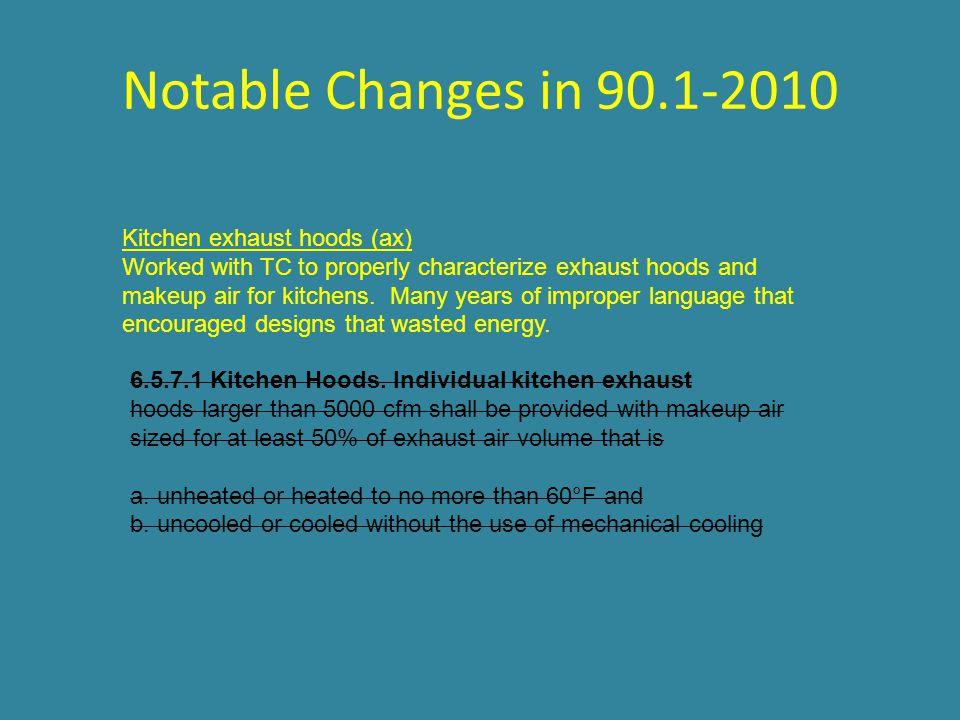 Notable Changes in 90.1-2010 Kitchen exhaust hoods (ax)