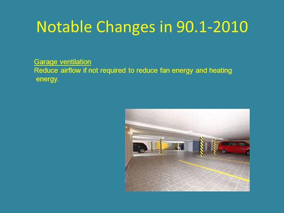 Notable Changes in 90.1-2010 Garage ventilation