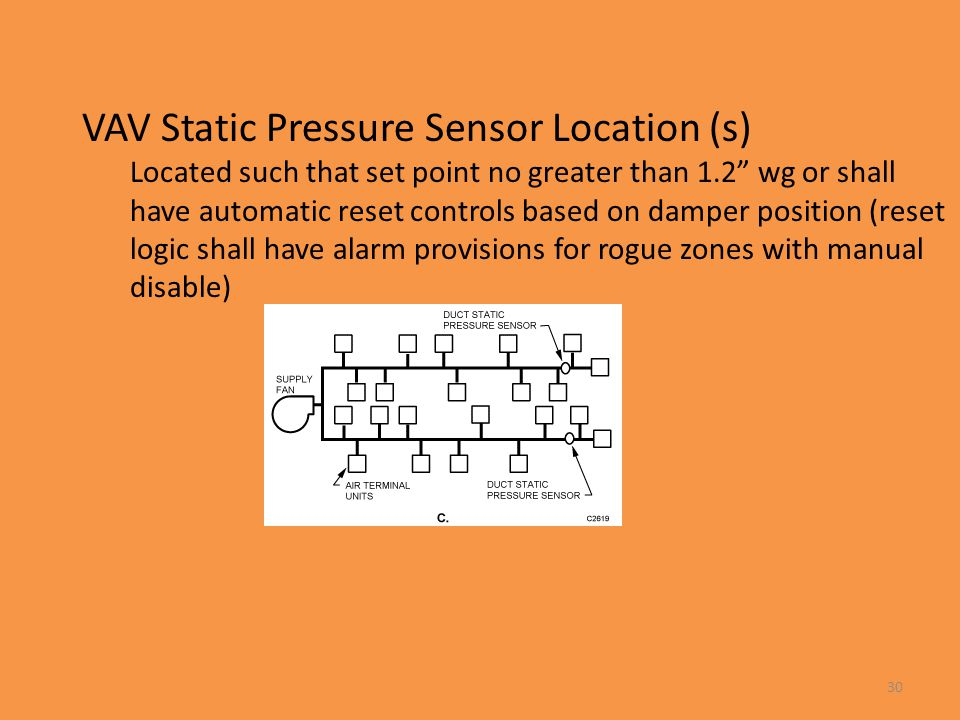 VAV Static Pressure Sensor Location (s)