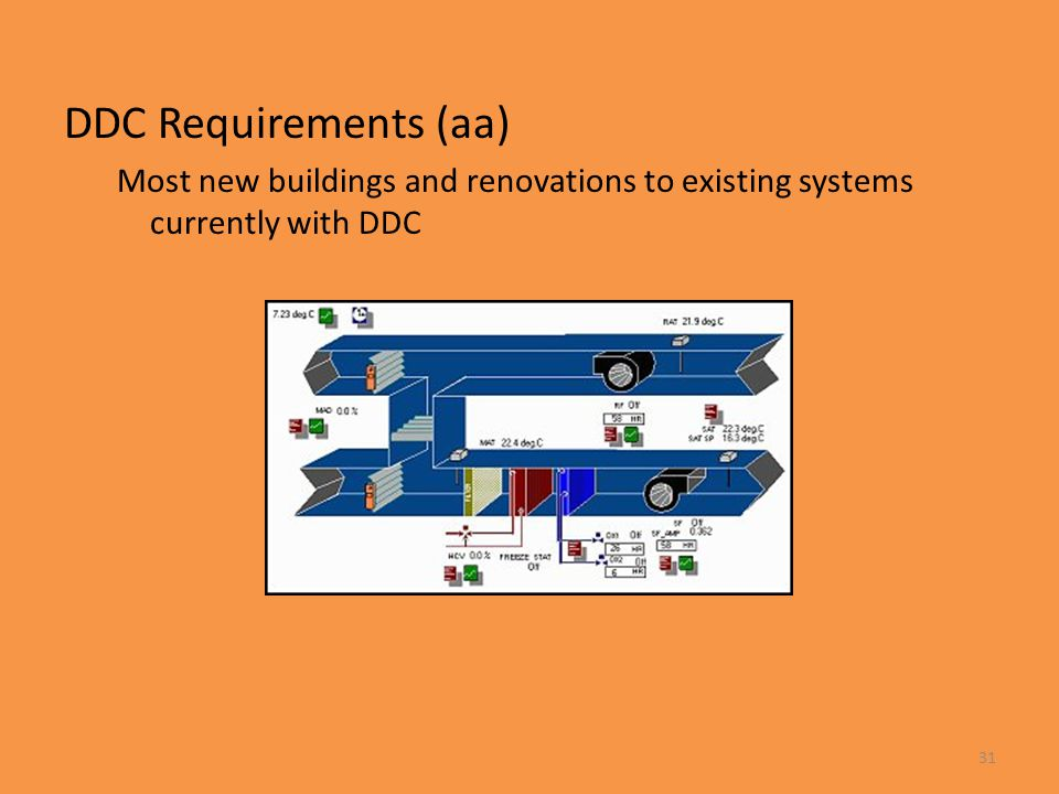 DDC Requirements (aa) Most new buildings and renovations to existing systems currently with DDC