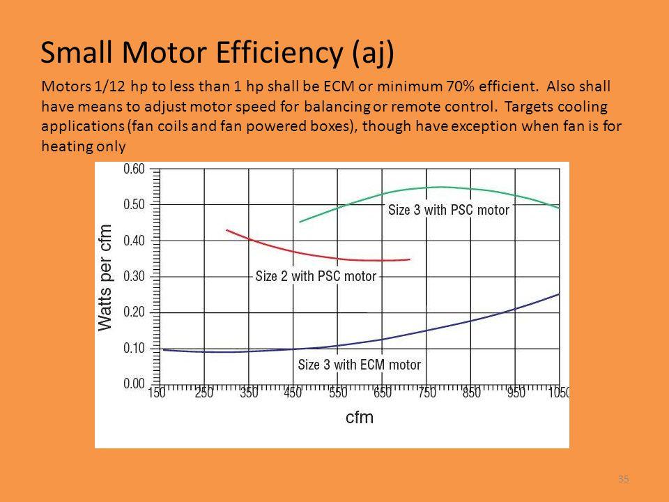 Small Motor Efficiency (aj)