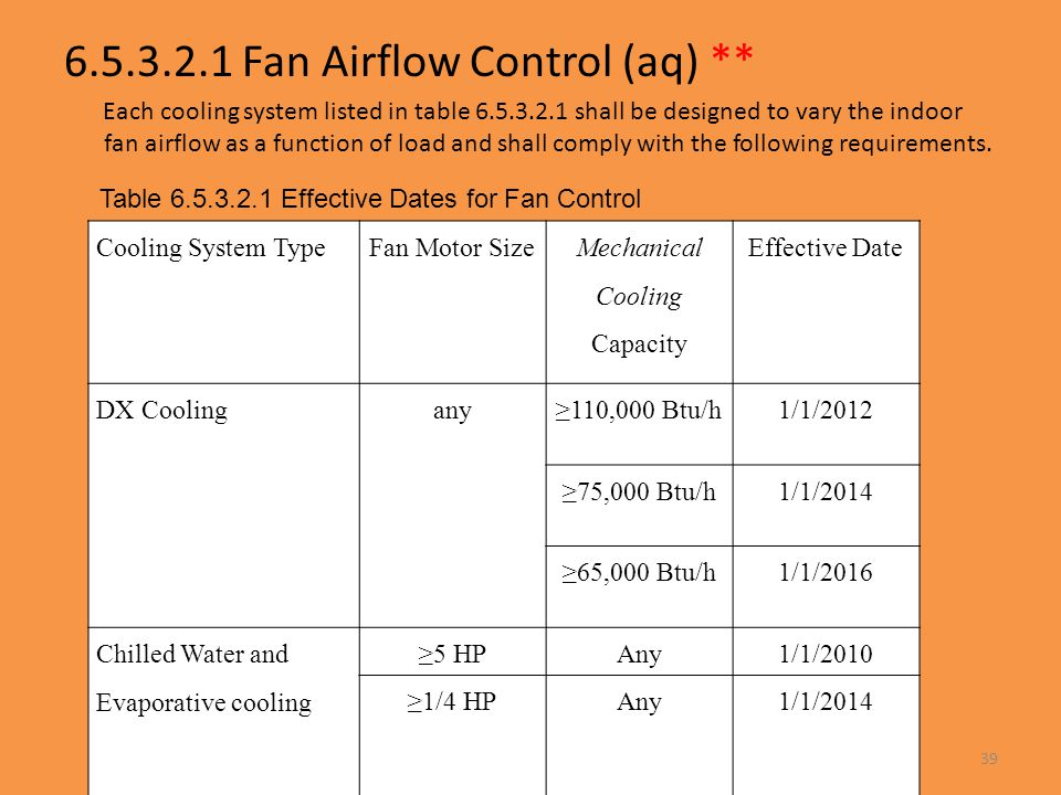 Mechanical Cooling Capacity