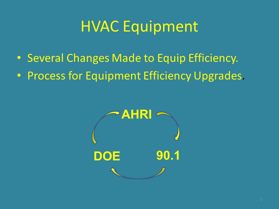 HVAC Equipment Several Changes Made to Equip Efficiency.